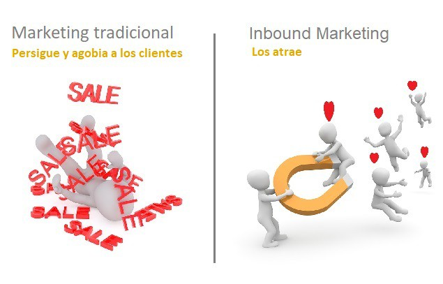 Inbound Marketing: qué es
