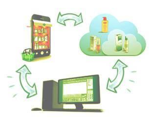 GRUPODW: una empresa en continuo desarrollo tecnológico.